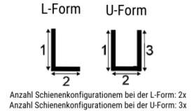 Erkl-rung-GehrungsschnittZOBuoq9UilEXK