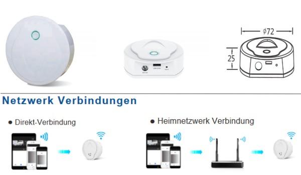 W-LAN-Router-mit-Smartphone