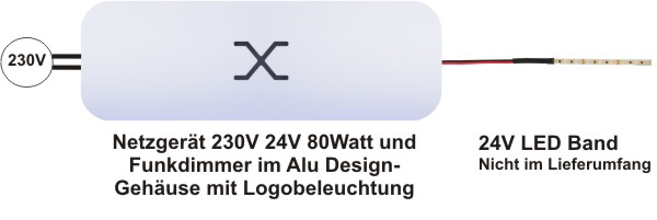 Netzger-t-in-Designbox