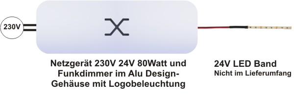 Netzger-t-in-Designbox